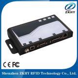 Nuovo lettore fisso di frequenza ultraelevata RFID di Zkhy con il prezzo di fabbrica
