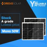 Comitato solare della l$signora Series 12V 50W di Moregosolar piccolo mono in buone azione