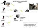 Moins de 60ms Le retard 30km de long distance Cofdm Mobile sans fil émetteur vidéo Covert 500MW