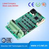 V&Tユニバーサルアプリケーション低電圧の頻度インバーター範囲1HP-500HP-H