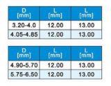 Карбид вольфрама PCB буровых долот для FR4, CEM-3