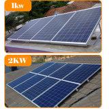 Горяче дешево в Stock панели солнечных батарей Mono& поликристаллической высокой Effciency 24V 280W