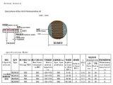 20mm 실내 Ldr 감광 장치 또는 빛 센서 Mj20528 (20-30KOHM)