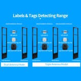 8.2MHz RF EAS Antenna Alarm System 6.7MHz Frequency Optional Aluminum Alloy Shop Security Spoil RF Label Tag Scanner for Shop Anti-Theft EAS