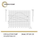HP12/6 de Pomp van de Omloop van de macht 93/67/46 W
