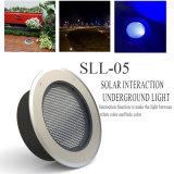 Luz solar subterrânea de interação solar LED