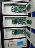 HF SMA12-11000 galvanisieren Entzerrer-Schaltungs-Stromversorgung