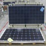Панель солнечных батарей 250 ватт Mono для домашней солнечной системы
