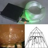 Vezeloptische Lichte Uitrusting voor de Zaal van Kinderen (frp-003)