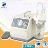 Eenheid lx920s-1 van de Zuiging van de Abortus van de Apparaten van de Zuiging van de drainage Elektrische