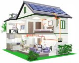 Popular controlador solar