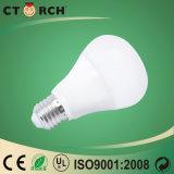 Licht het Van uitstekende kwaliteit van de Bol van de Paddestoel van Ctorch 12W Plastic+Aluminum