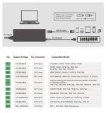 90W de Adapter van de Wisselstroom met de Universele Adapter van de Reis 10tips