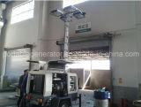 Dieselgenerator-Schlussteil-Typ Beleuchtung-Aufsatzperkins-Motor des Modells Ym-P6000L