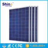 панель солнечных батарей 150W 250W 300W поликристаллическая с сертификатом TUV&Ce