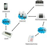 32 analoger VoIP FXS Kommunikationsrechner des Kanäle GoIP Kommunikationsrechner-GoIP32 Dbl