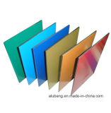 De Samengestelde Bladen van het pvdf- Aluminium