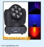 7*10W 소형 광속 LED 이동하는 맨 위 Fpr 단계 및 당 (RG-ML70BD-KFE7H15A)