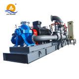 Hohe Leistungsfähigkeits-aufgeteilter Fall-städtische Wasser-Entwässerung-Pumpe