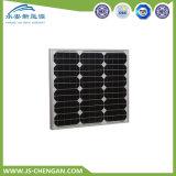mono fornitore del sistema del comitato solare 30W dai moduli del Jiangsu