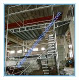 Échafaudage galvanisé approuvé SGS approuvé pour la construction