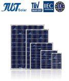 Painel solar Monocrystalline verde da energia 240W para o sistema solar