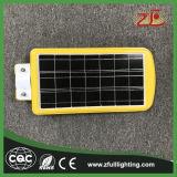 20W réverbère actionné solaire à haut rendement de l'énergie DEL