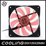 Fabrico Auto-Restart Ventilador DC UL 12025 PC o ventilador do arrefecedor de Refrigeração