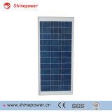 太陽系のための110W高性能の多太陽電池パネル