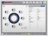 Dispositivo de detecção de NDT on-line para medição de diâmetro de extrusão e espessura