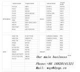 Pièces de camion--Boyau d'admission (plastique) pour GAC Hino700 (17130-E0231)