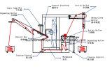 Ow-03開幅のニットファブリック点検機械