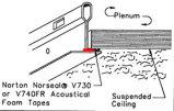 Double bande latérale auto-adhésive de mousse personnalisée par PVC pour le matériau de construction