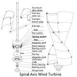 Espiral de 400W Aerogenerador de Eje Vertical (SHJ-NEV400S)