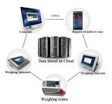 Iot 기술을%s 가진 시스템을 재기