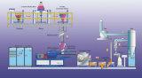 De industriële Innovatie van de Uitdrijving met Nieuw, Specifiek Middel voor de Deklaag van het Poeder