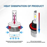 Auto-Installationssätze S2 H13 PFEILER LED Automobilscheinwerfer