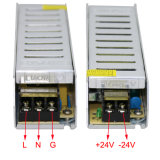 bloc d'alimentation de 12V 5A DEL avec des HTC-Séries de BRI de RoHS de la CE