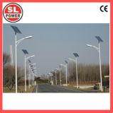 LED 30W de alta eficiencia de Energía Solar de la luz de la calle