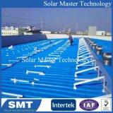 Angle d'inclinaison réglable du système de montage de toit