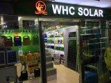 O projeto novo 15W de Whc Waterproof tudo em uma luz de rua solar do diodo emissor de luz