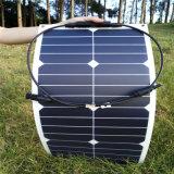 Panneau solaire moniteur solaire mono de 25W pour batterie 12V