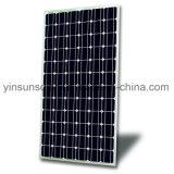 panneau solaire 145W pour le système d'alimentation solaire