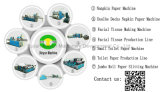 Piccolo rullo automatico completo della carta igienica che fa la linea di produzione della macchina