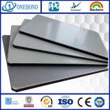 Panneaux en aluminium de matière composite pour la décoration