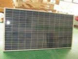 Низкая цена 300 Вт PV модуль Monocrystalline Солнечная панель