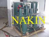 Purificador de aceite Tya Lube, Purificación de aceite hidráulico