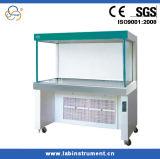 Type horizontal enceinte à flux laminaire HS840, HS1300
