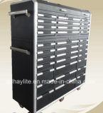 Большой стабилизатор поперечной устойчивости прибора поставщик инструментального ящика шкафа электроавтоматики