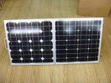 Mono 180W che piega comitato solare che si accampa per il caravan